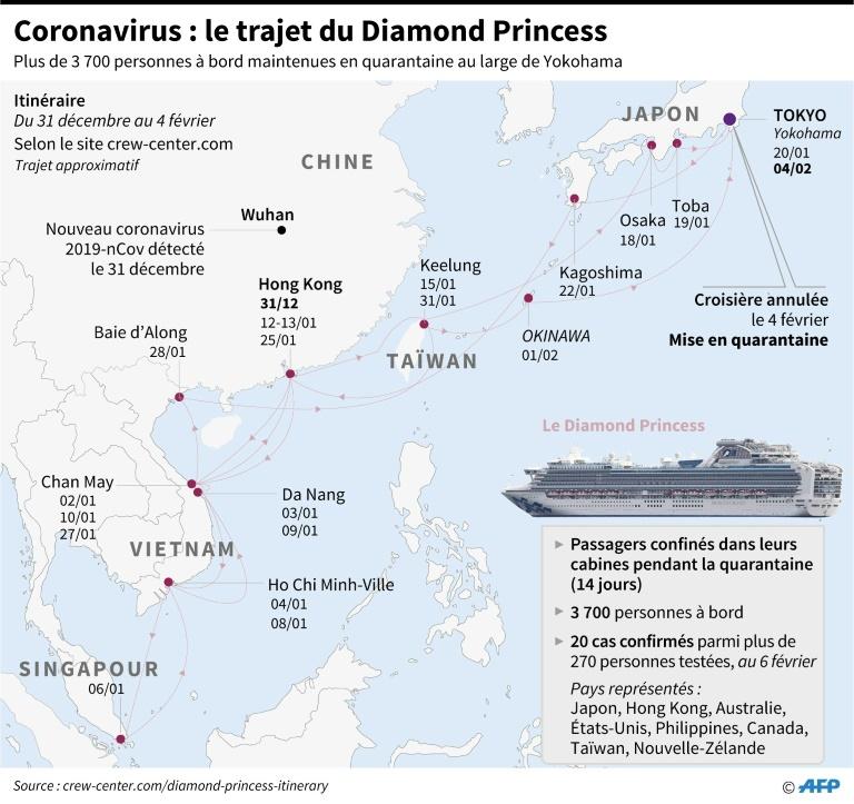 Carte montrant le trajet du Diamond Princess, bateau de croisière maintenu en quarantaine au large de Yokohama près de Tokyo (Japon)